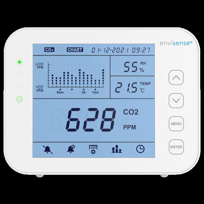 EnviSense carbon dioxide meter