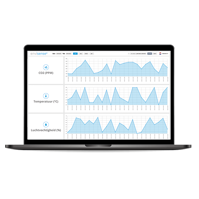 EnviSense CO2 meter dashboard