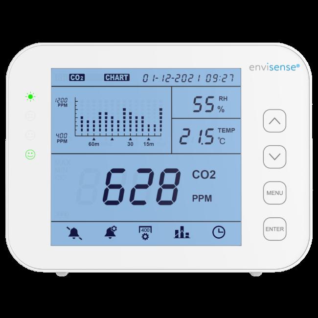 EnviSense CO2 monitor